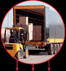 доставка товаров из Турции